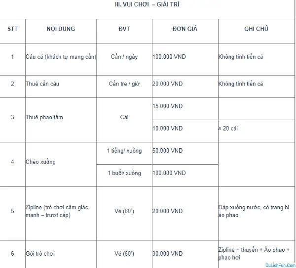 Bảng giá vé cho khu vui chơi giải trí, Cao Minh